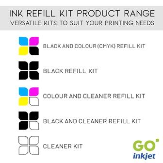 Ink Refill Kit for Canon Ink Cartridges